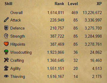 OSRS account combat level 99 ID#ACCOUNT858585 best sale