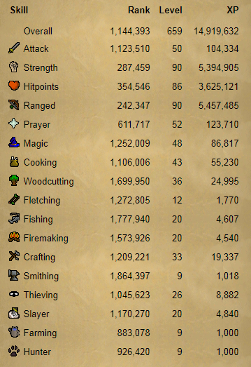 OSRS Account Combat 73 ID#20181009SB73