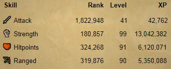 OSRS account combat level  68 ID#20200207TD68A