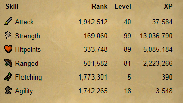 OSRS account combat level 67 ID#20190226TD67C