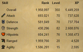 OSRS account combat level 85 ID#20181204GMQ85A